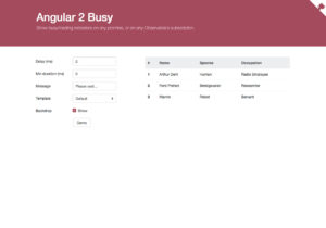 Angular 2 Busy